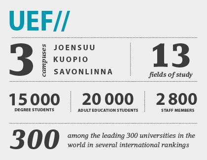 UEF-infograafi_en
